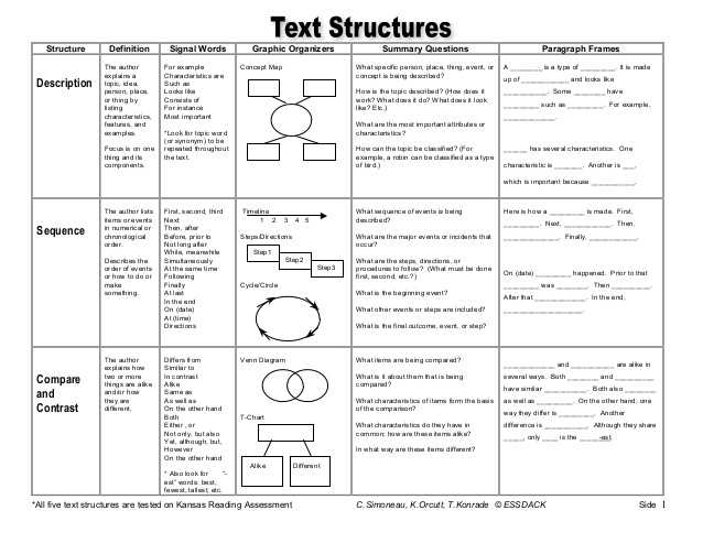 Text Structure Worksheet Answers and Text Structure Magazine Lessons Tes Teach