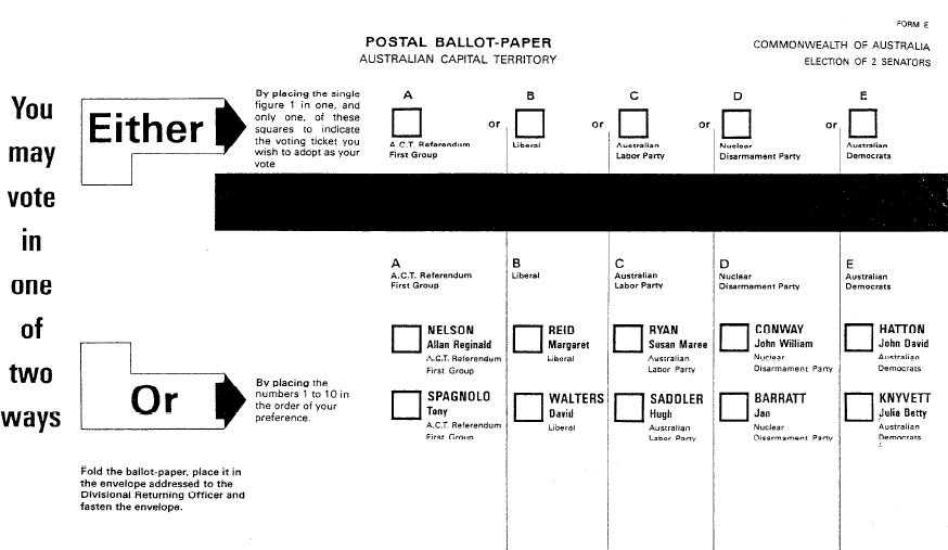 The Electoral Process Worksheet as Well as Electoral Systems —