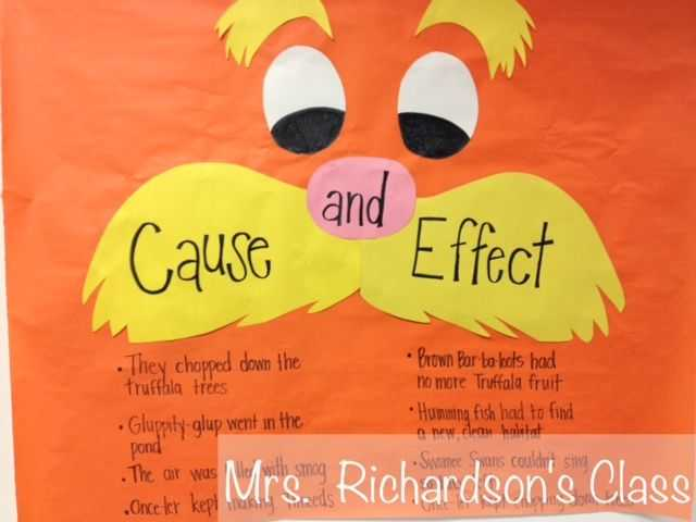 The Lorax Movie Worksheet Answers with 418 Best Teaching with Dr Seuss Images On Pinterest