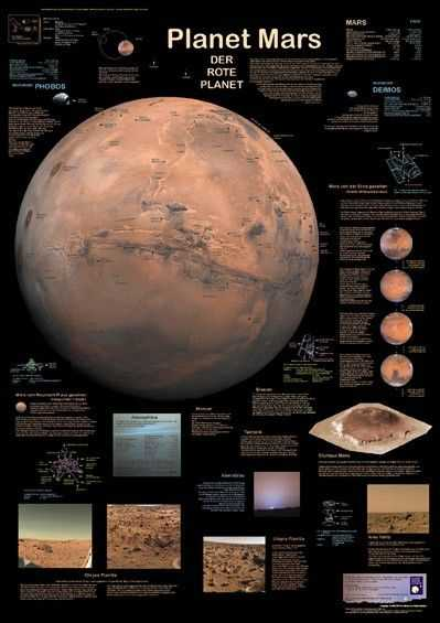 The Universe Mars the Red Planet Worksheet Answers Along with 87 Best Mars Infographics Images On Pinterest