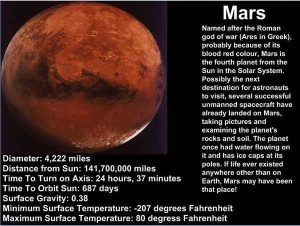 The Universe Mars the Red Planet Worksheet Answers together with 11 Best School Images On Pinterest