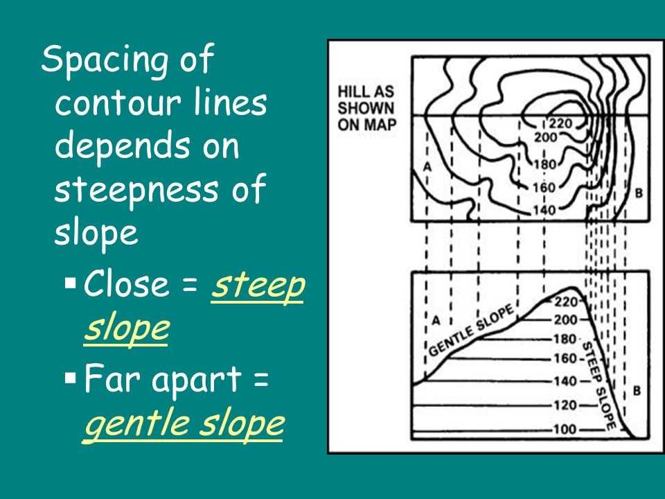 Topographic Map Worksheet Answer Key or 25 Luxury topographic Map Reading Worksheet