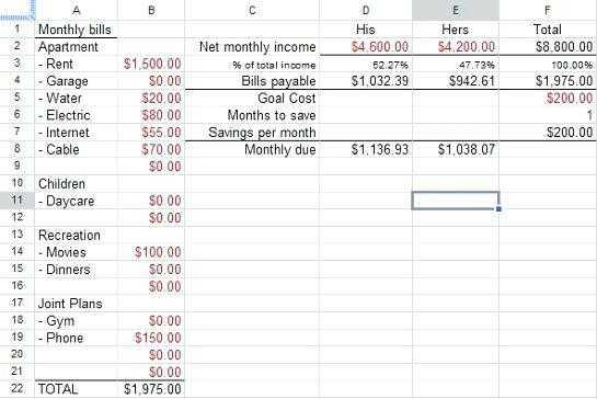 Turbotap Financial Planning Worksheet Also Financial Planning Worksheet – Bitsandpixelsfo