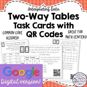 Two Way Frequency Table Worksheet Answers together with Two Way Table Notes Teaching Resources