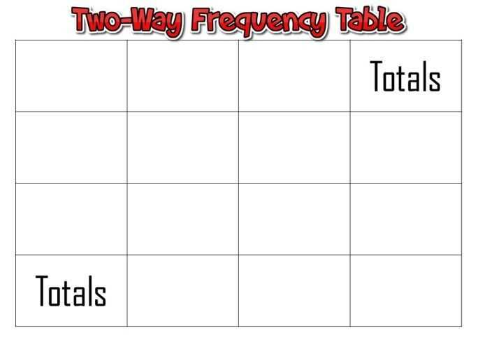 Two Way Tables and Relative Frequency Worksheet Answers Along with 25 Best Two Way Tables Images On Pinterest