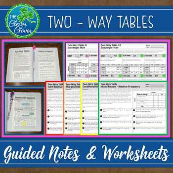 Two Way Tables and Relative Frequency Worksheet Answers and Two Way Table Notes Teaching Resources