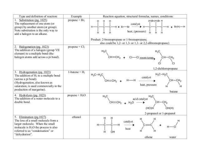 Types Of Chemical Reaction Worksheet Ch 7 Along with Types Chemical Reaction Worksheet Ch 7 Answers Awesome 36 New S