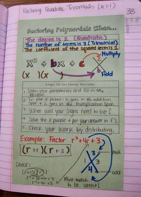 Unit 2 Worksheet 8 Factoring Polynomials Answer Key as Well as 21 Best Algebra I Unit 8 Polynomials & Factoring Images On