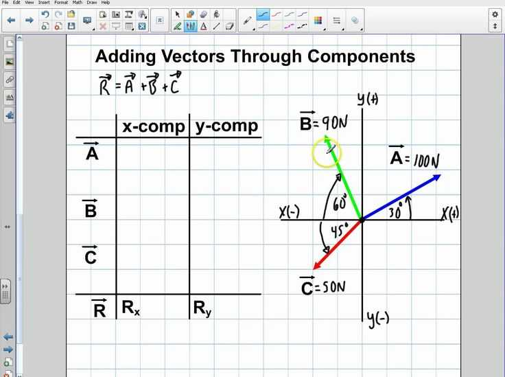 Vector Worksheet Physics together with 14 Best Physics Introduction to Vectors Images On Pinterest