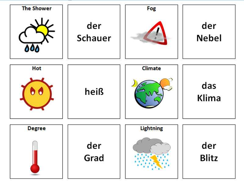 Weather and Climate Teaching Resources Worksheet Along with Secondary German Resources Weather and Climate