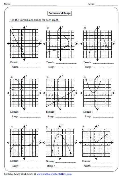 Worksheet Domains and Ranges Of Relations and Functions Answer Key Also Pre Algebra Worksheets Agebra Pinterest
