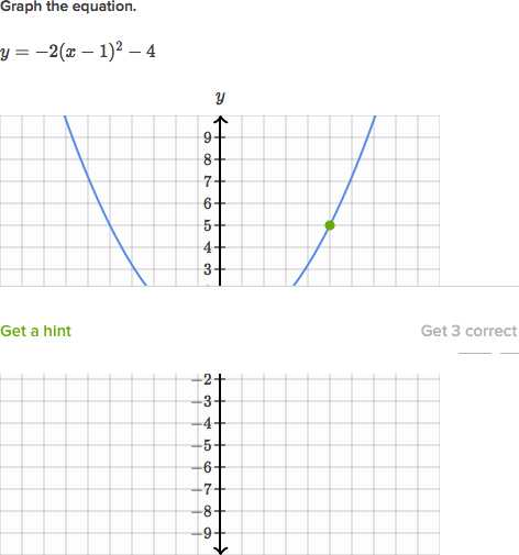 Worksheet Graphing Quadratic Functions A 3 2 Answers Along with Vertex & Axis Of Symmetry Of A Parabola Video