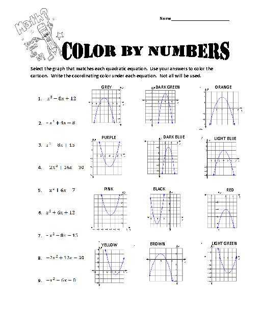 Worksheet Graphing Quadratics From Standard form Answer Key and Unique Graphing Quadratic Functions Worksheet Fresh 1262 Best