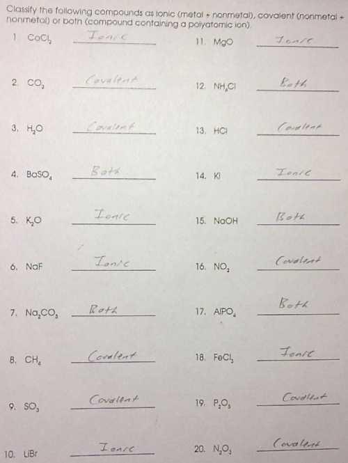 Writing Chemical formulas Worksheet Answer Key and Lovely Ionic Bonding Worksheet Answers Best Chemical Bonds