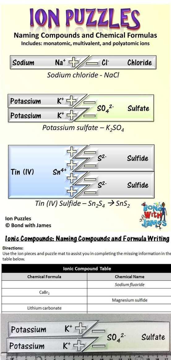 Writing Chemical formulas Worksheet Answer Key or 155 Best Chemistry Images On Pinterest