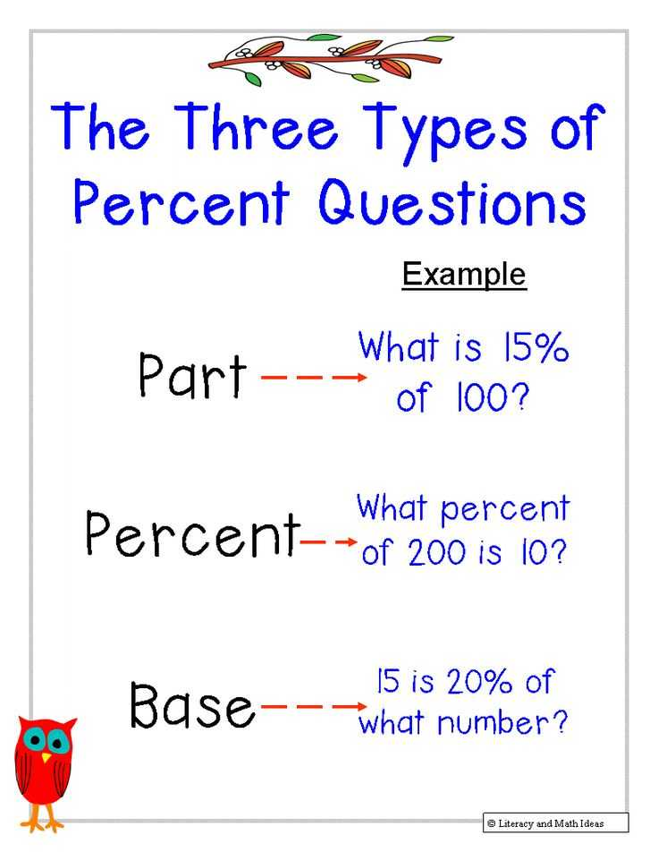 Writing Ratios In 3 Different Ways Worksheets and 80 Best Rates Ratios and Proportions Images On Pinterest
