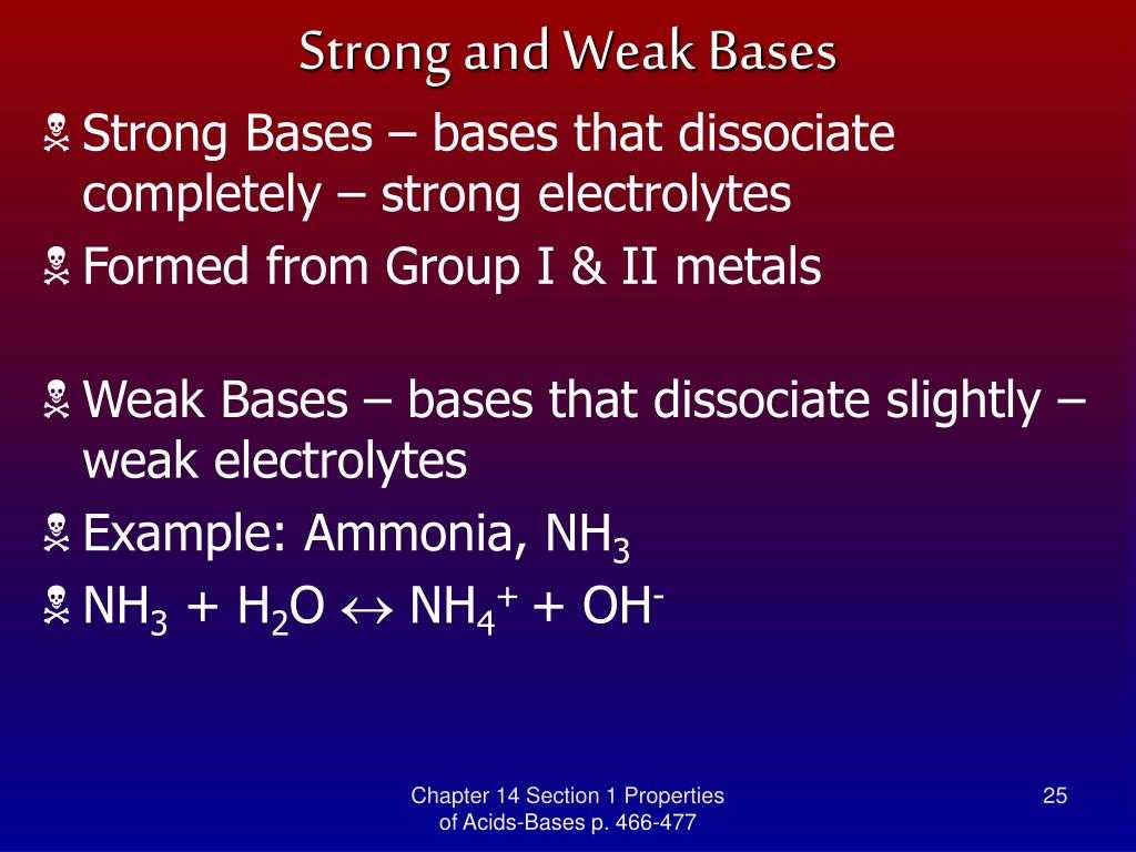 Acids Bases and Salts Worksheet Also Strong and Weak Bases Bases Bing Images