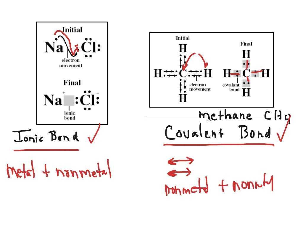 Acids Bases and Salts Worksheet together with Ionic Bond Worksheet Worksheet for Kids Maths Print
