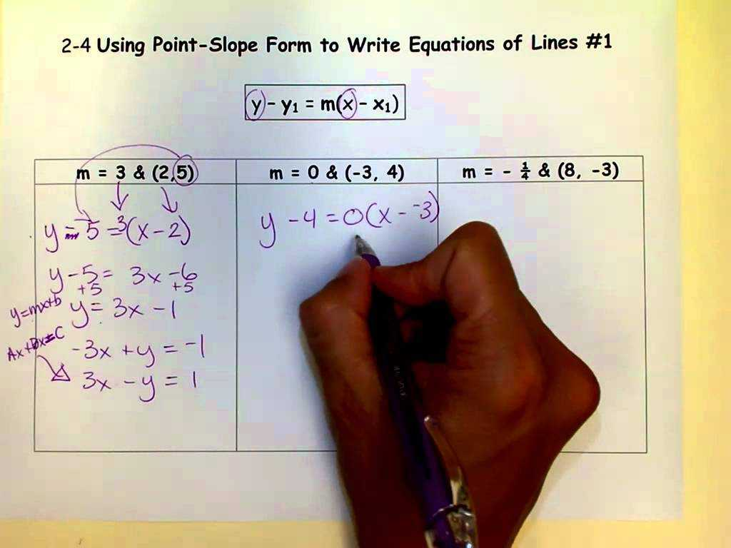 Adding and Subtracting Equations Worksheet Along with Using Point Slope form to Write Equations Of Lines 1mov