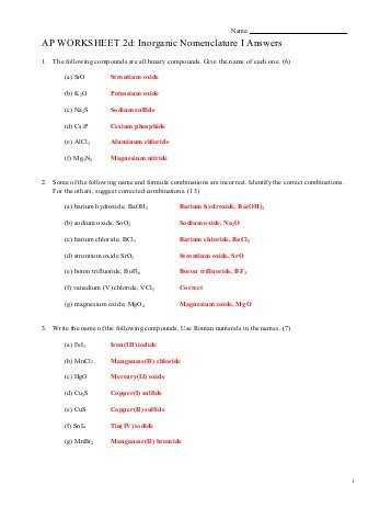 Ap Chem solutions Worksheet Answers together with Ap Unit 1 Worksheet Answers Jensen Chemistry
