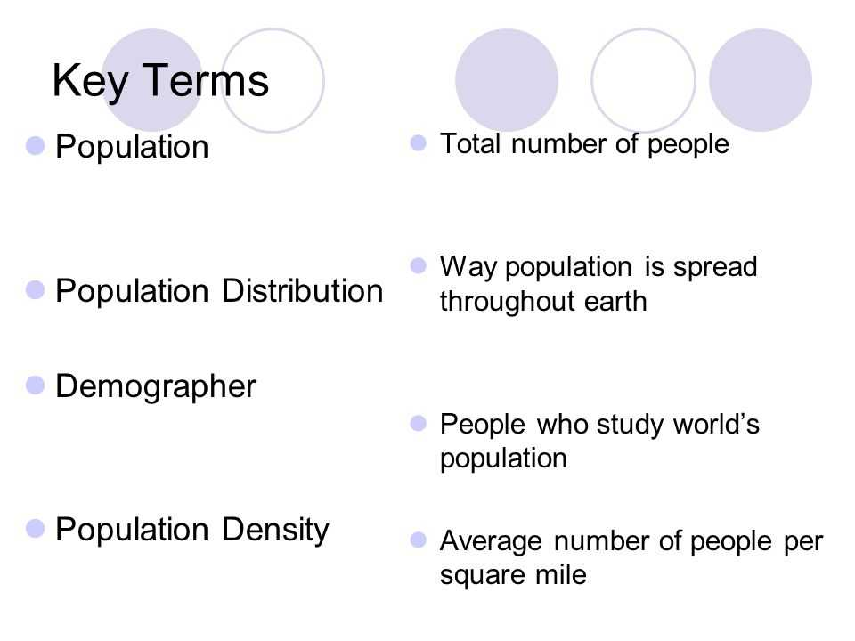 Ap Human Geography Worksheet Answers and Earth S Human Geography Population Notes where Do People Live