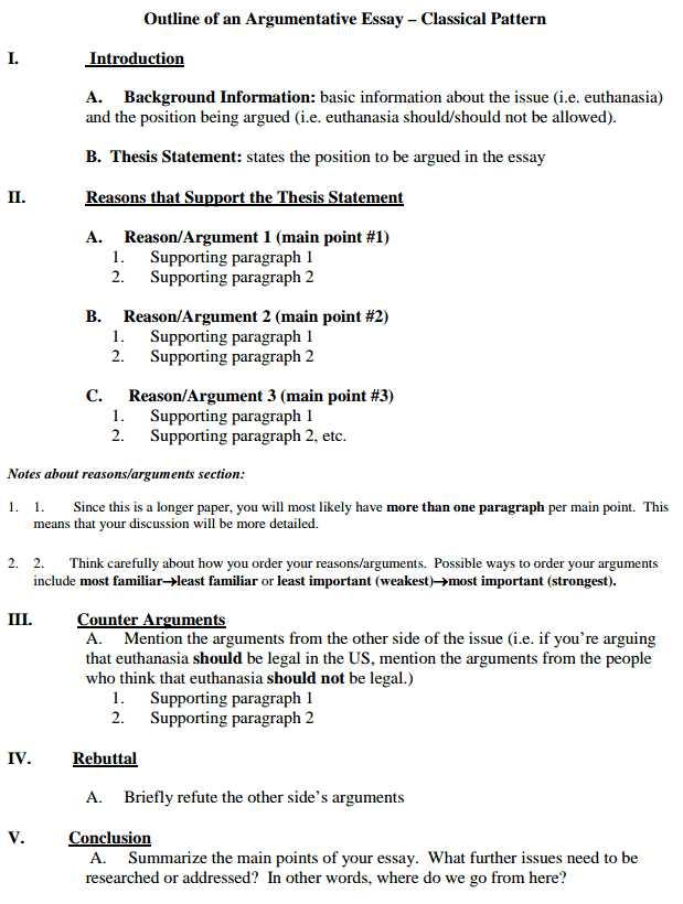 Argumentative Essay Outline Worksheet together with Help Writing Popular Argumentative Essay Submission Specialist