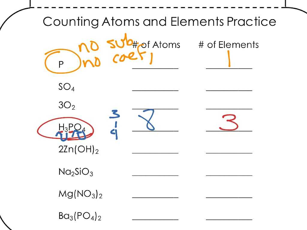 Atoms and Ions Worksheet Answers or Development atomic theory Worksheet Graphing Worksheets O