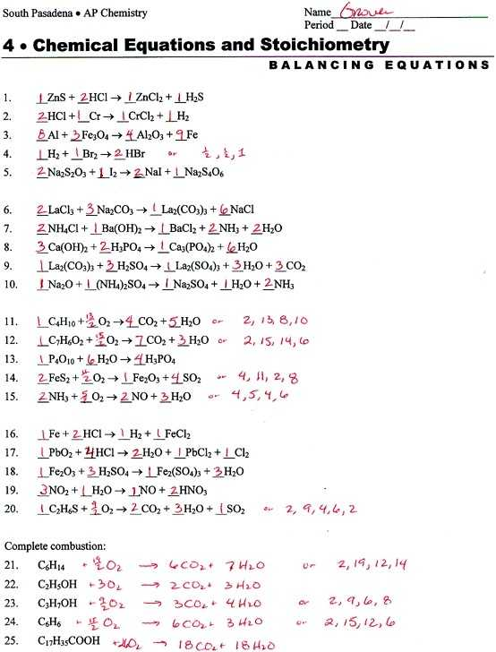 Balancing Chemical Equations Worksheet 1 Also Balancing Chemical Equations Worksheet Chapter 9 Kidz Activities