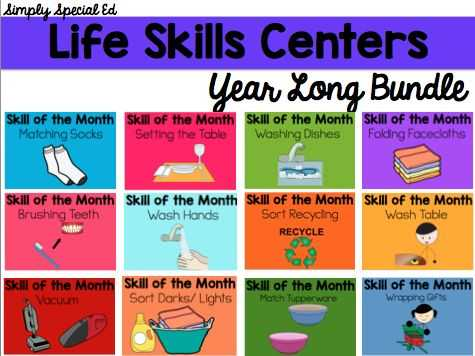 Basic Life Skills Worksheets as Well as 143 Best Life Skills Images On Pinterest