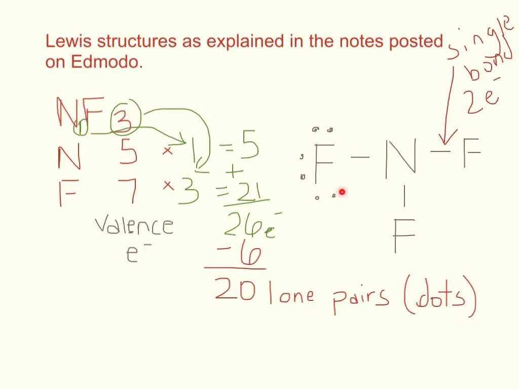Common Core Worksheets Fractions With Kindergarten