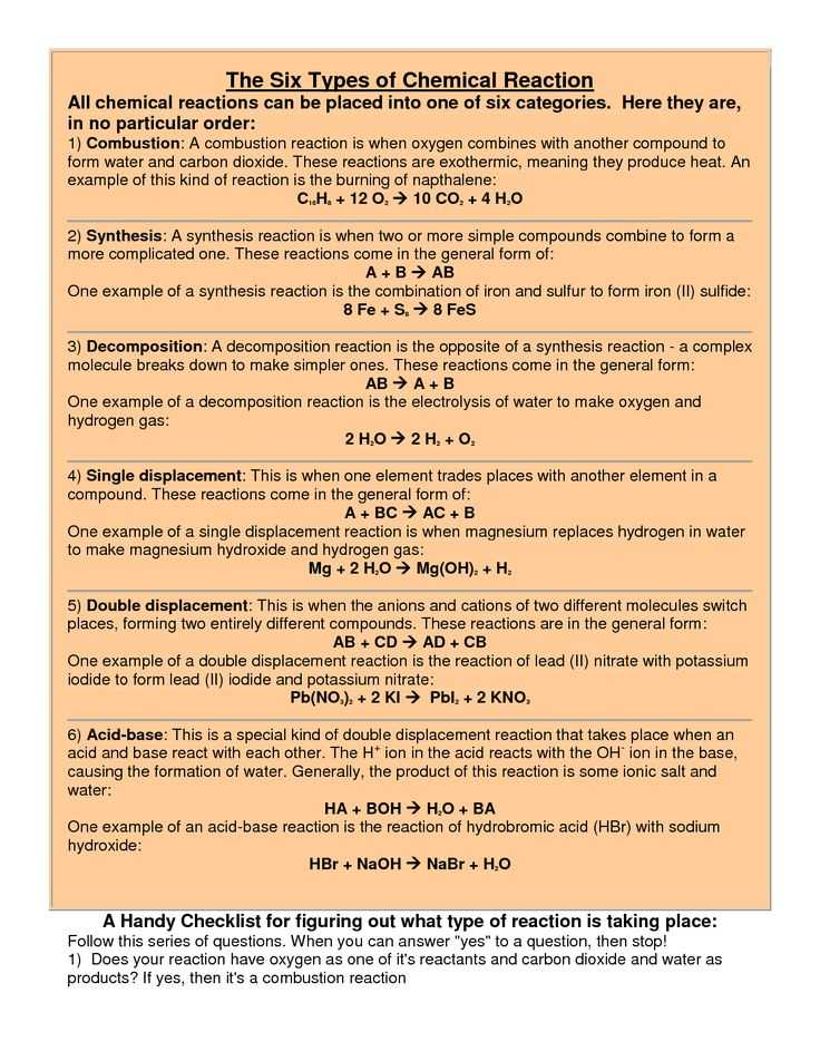 Chemistry Of Life Worksheet Along with 138 Best Chemistry Reactions Images On Pinterest