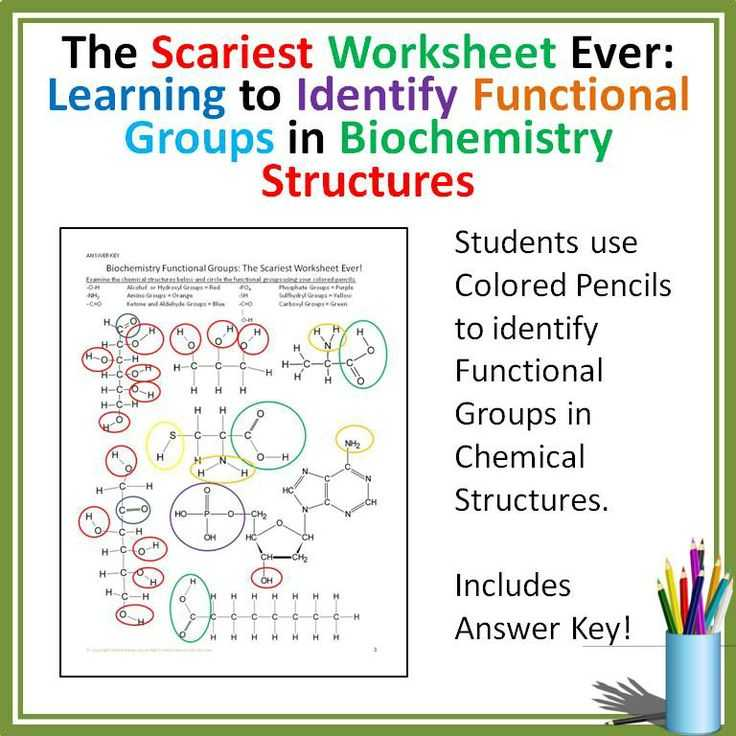 Chemistry Of Life Worksheet as Well as 455 Best Chemistry Teaching Resources Images On Pinterest