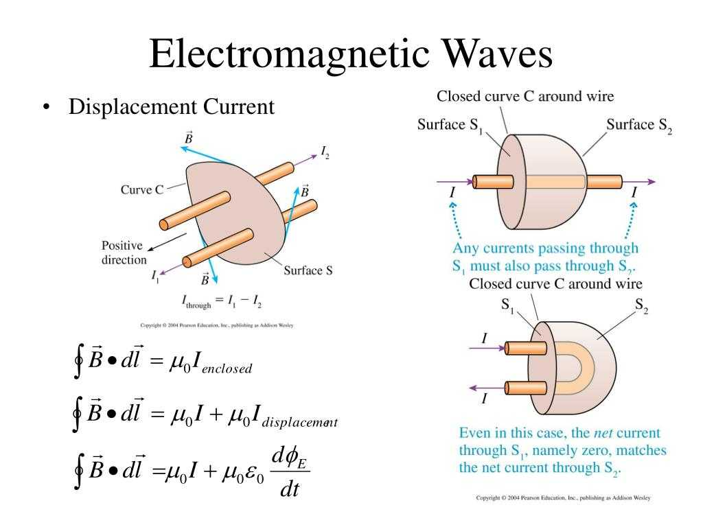 Chemistry Worksheet Wavelength Frequency and Energy Of Electromagnetic Waves Key as Well as 98 Ppt Presentation Electromagnetic Radiation Electromagnet