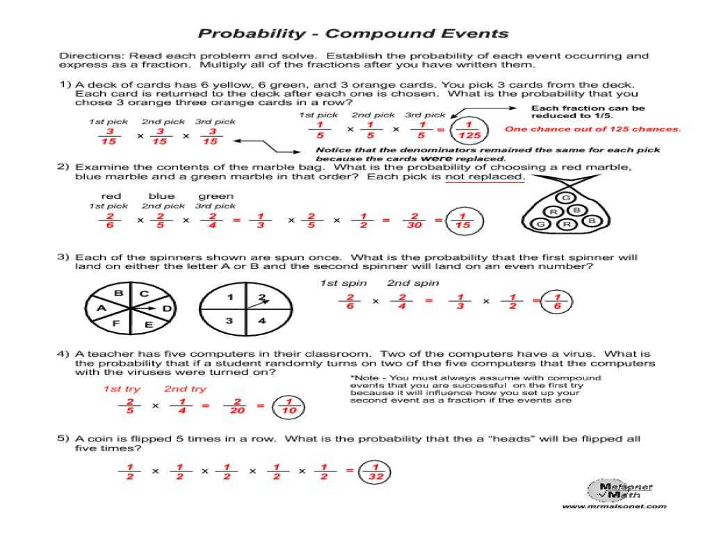 Circuits and Symbols Worksheet with Colorful Free Printable Probability Worksheets Mold Worksh
