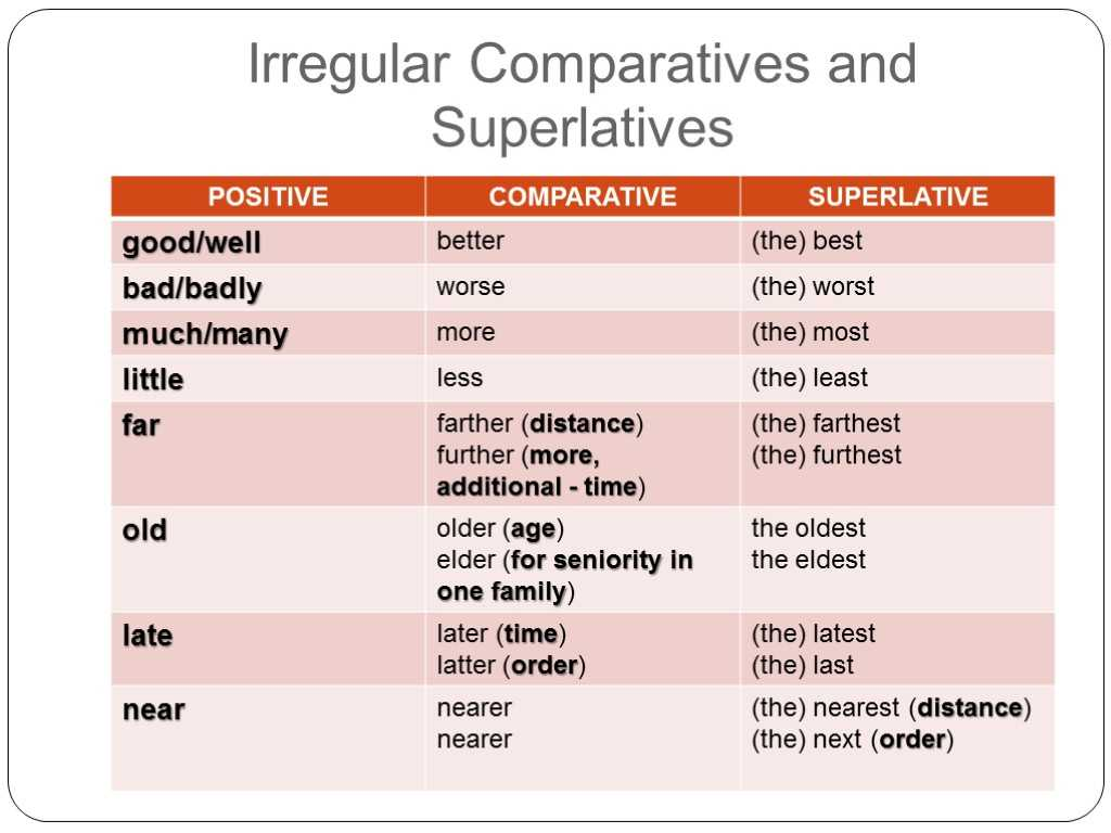 Comparative and Superlative Adjectives Worksheet or Adverbs and Adjectivesformation Of Adverbs Adjective Ly