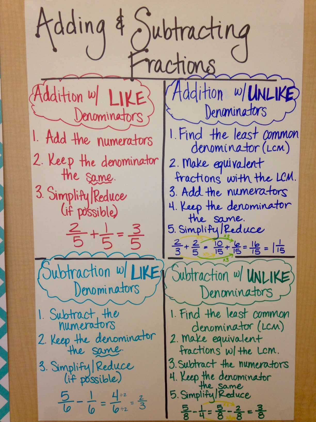 Decimal Multiplication and Division Worksheet with My Add Subtract Poster