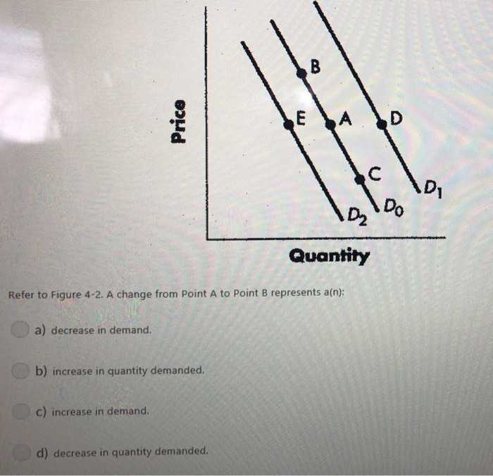 Demand Worksheet Answers or Chapter 4 Section 1 Understanding Demand Worksheet Answers Unique