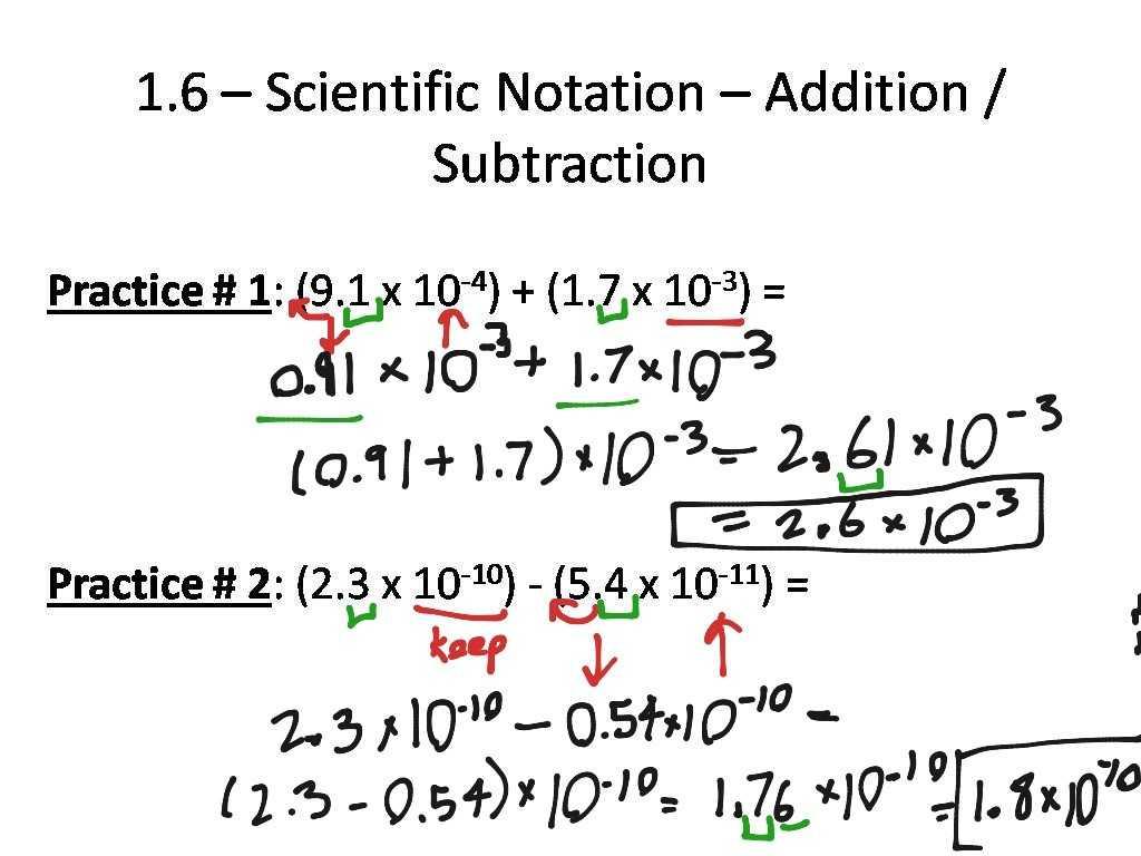 Slope Formula Worksheet Also Graph Using The Y Intercept