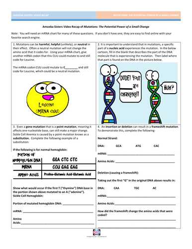 Dna Interactive Worksheet Answer Key Also Mutations the Potential Power Of A Small Change by Amoebasisters