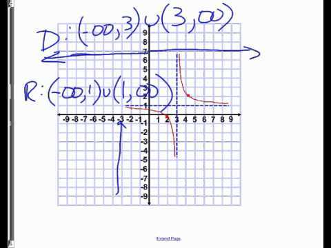 Domain and Range Worksheet Algebra 1 Along with 1 2 Domain and Range Worksheet Day