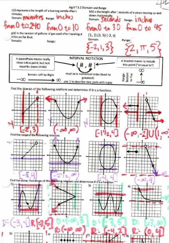 Domain and Range Worksheet Algebra 1 and Domain and Range Worksheet Algebra 1 Domain and Range Worksheet