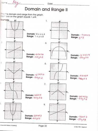 Domain and Range Worksheet Algebra 1 or Domain and Range Worksheet Algebra 1 Algebra 1 Worksheets Domain and