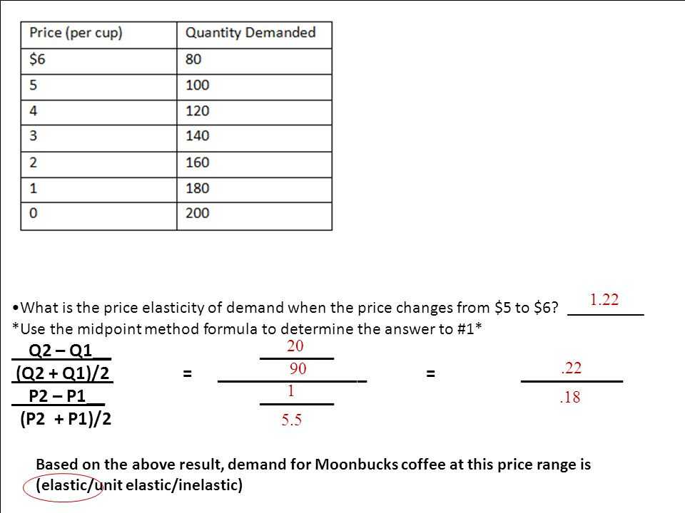 Elasticity Of Demand Worksheet Answers Along with Increases and Decrease In Demand Ppt Video Online