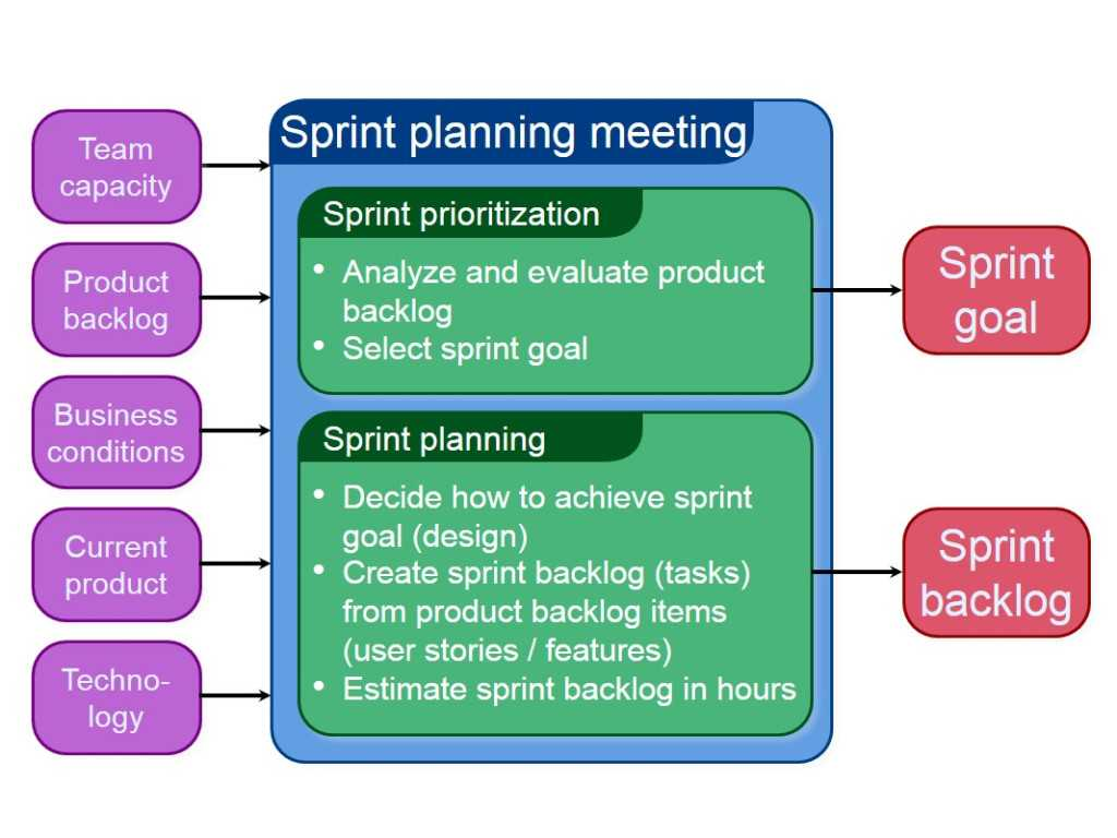 Employee Performance Improvement Plan Worksheet together with Change the World with Windows 8 Windows Phone 8 and Windows
