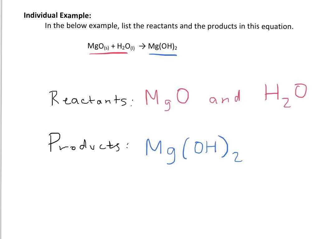 Energy Flow In Ecosystems Worksheet Also Predicting Products Chemical Reactions Worksheet Super