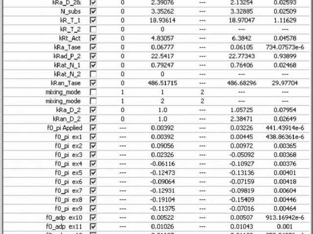 Excel Training Worksheet or Excel Spreadsheet for Statistical Analysis Awesome Spreadsheet Data
