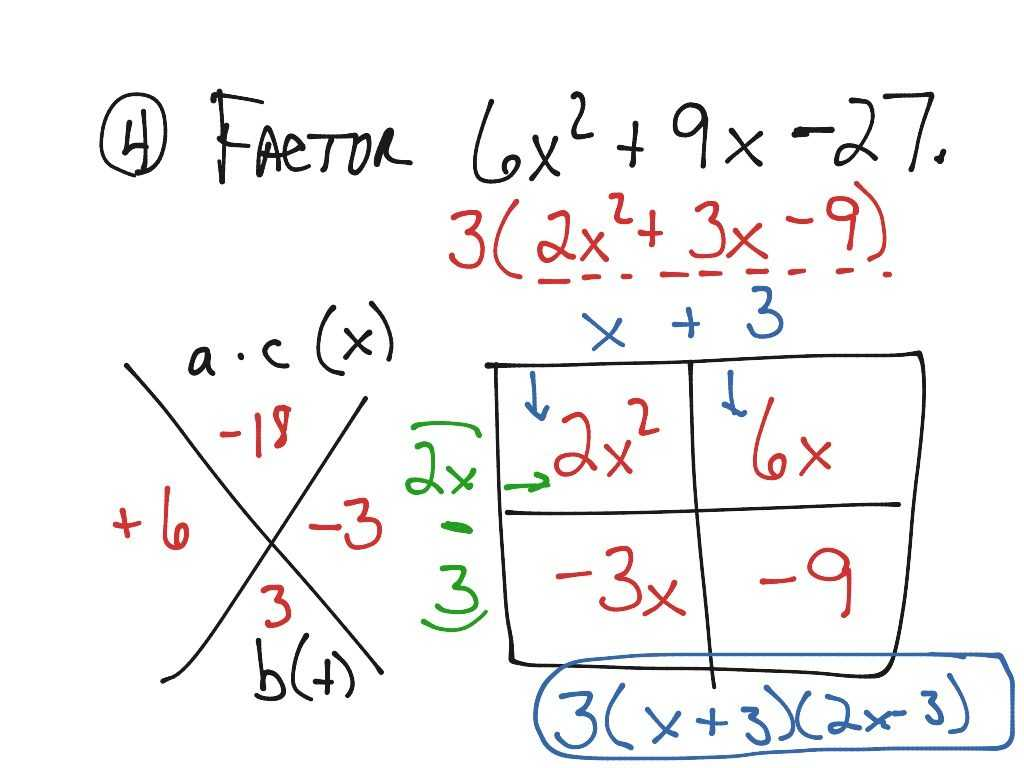 Factoring Greatest Common Factor Worksheet Together With