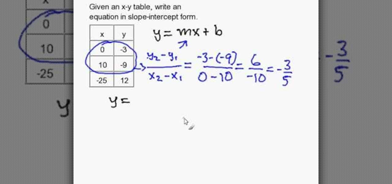Finding X and Y Intercepts Worksheet with How to Write A Slope Intercept Equation Given An X Y Table Math
