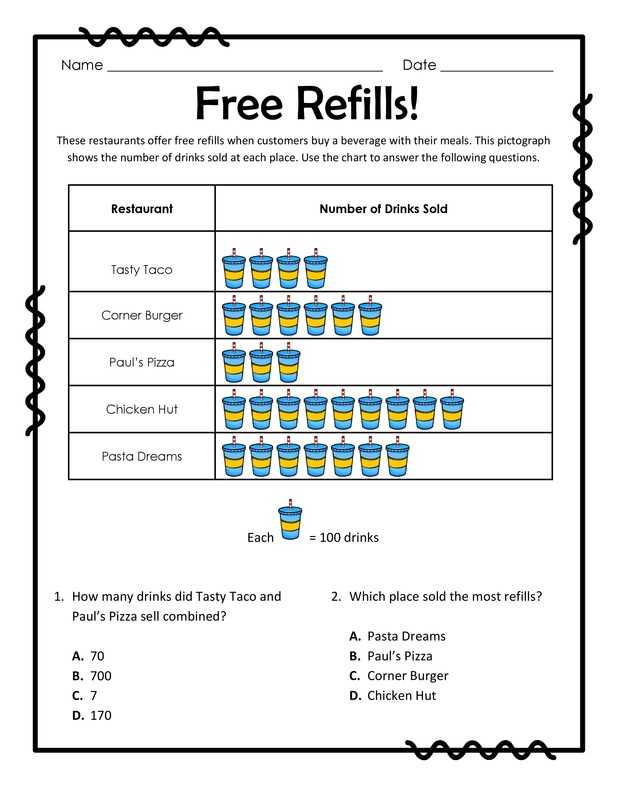 Free First Grade Reading Worksheets together with Free Pictograph Worksheets Kidz Activities