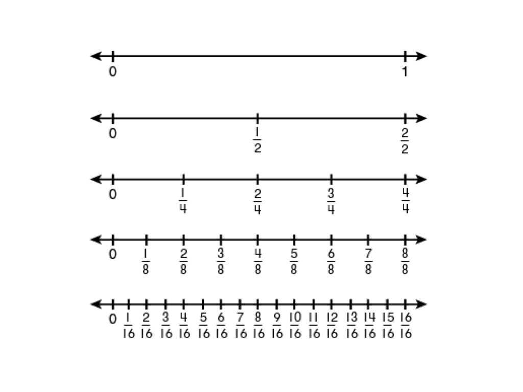 Blank Fractions Worksheet